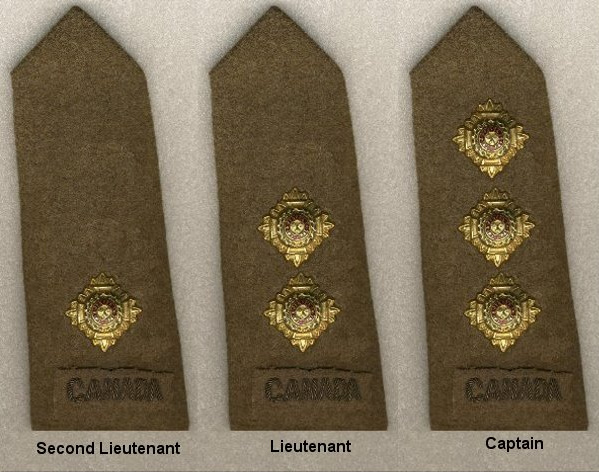First World War Canadian Officer's Rank Insignia